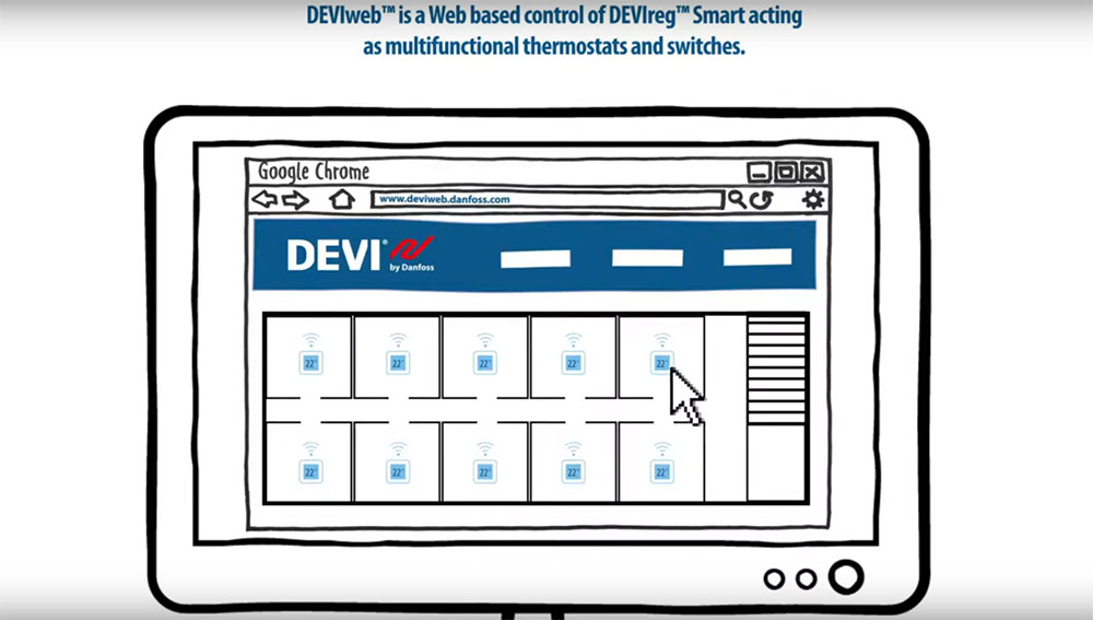 DEVIweb