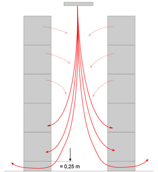 Air-Injector