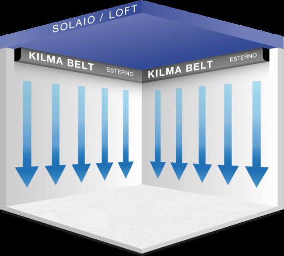 Kilma Belt